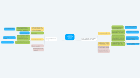 Mind Map: How Are Smartphones Effecting People?