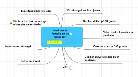 Mind Map: Hvad kan du fortælle om et rektangel?