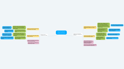 Mind Map: What is the relationship between sexting and  consequences for adults?