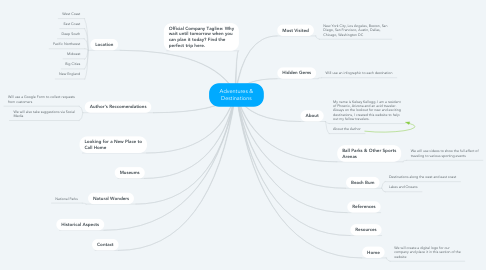 Mind Map: Adventures & Destinations