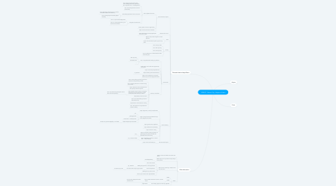 Mind Map: YOWCT | Smart City | Hopes x Fears