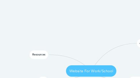 Mind Map: Website For Work/School