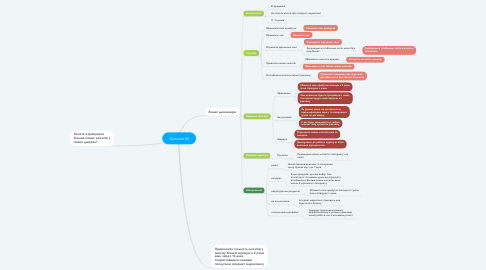 Mind Map: Genuine M