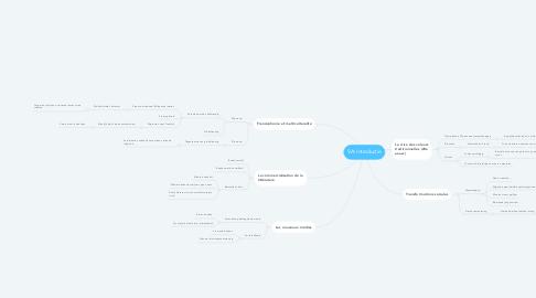 Mind Map: 9A: Introductie