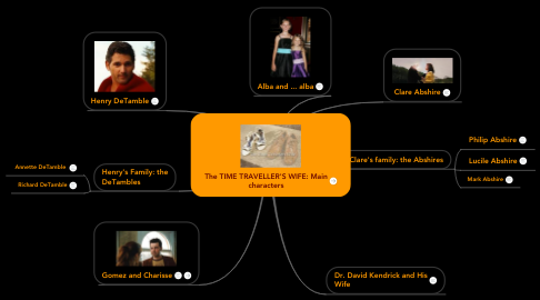 Mind Map: The TIME TRAVELLER'S WIFE: Main characters