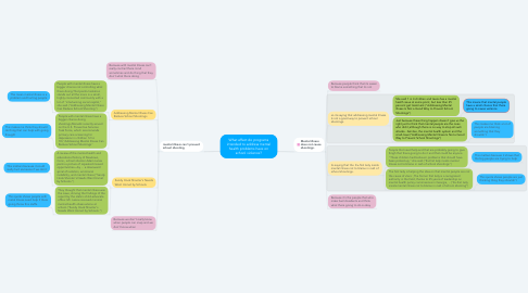 Mind Map: What effect do programs intended to address mental health problems have on school violence?