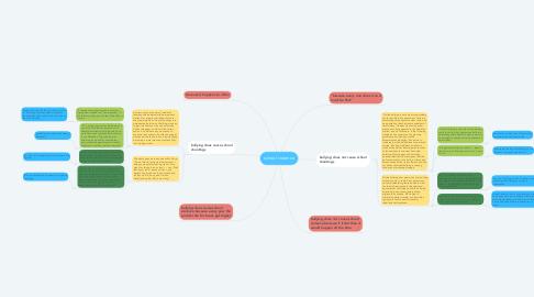 Mind Map: school violence