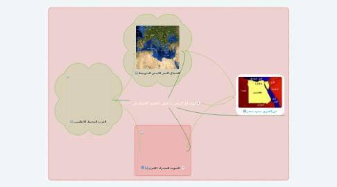 Mind Map: اوضاع المغرب قبل الفتح الاسلامي