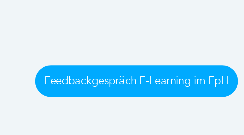 Mind Map: Feedbackgespräch E-Learning im EpH