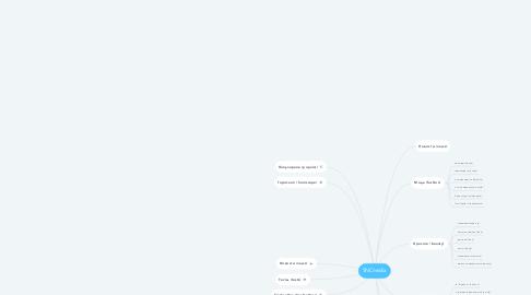 Mind Map: SNCmedia