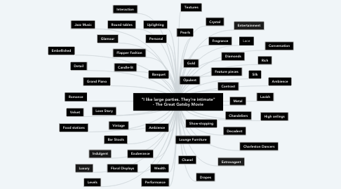 """Mind Map: """"I like large parties. They're intimate"""" - The Great Gatsby Movie"""