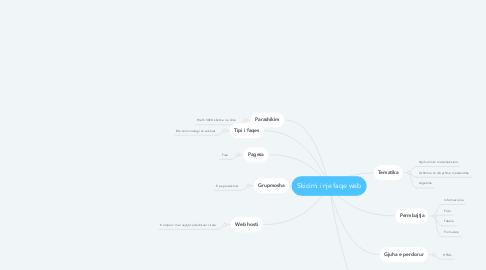 Mind Map: Skicimi i nje faqe web