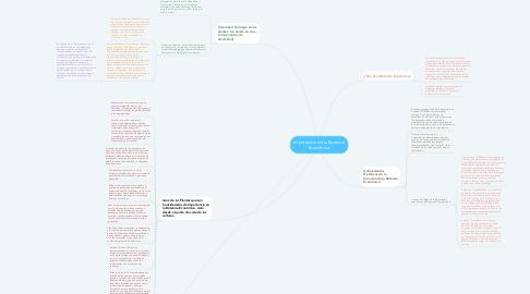 Mind Map: Importancia de la Botánica Económica.