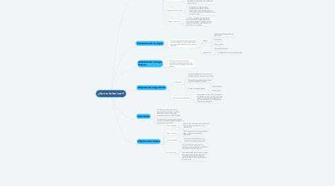 Mind Map: ¿Qué es Saber Leer?