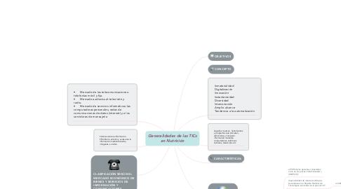Mind Map: Generalidades de las TICs en Nutrición
