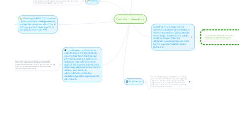 Mind Map: Función matemática