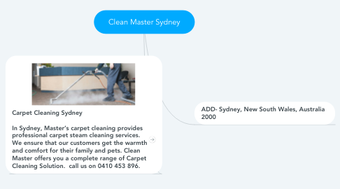 Mind Map: Clean Master Sydney