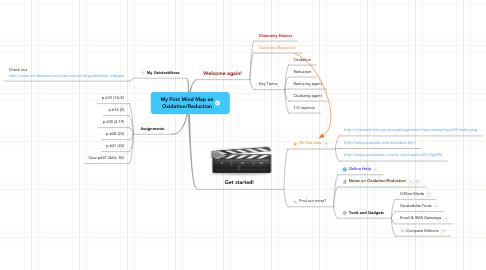 Mind Map: My First Mind Map on Oxidation/Reduction