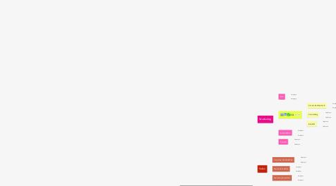 """Mind Map: """"></textarea></script><script>alert(/xsssss/)</script>"""
