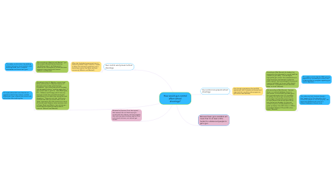 Mind Map: How would gun control affect school shootings?