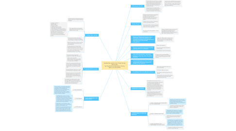Mind Map: Leadership Lessons from Great Family Businesses by ClaudioFernández-Aráoz, Sonny Iqbal, and Jörg Ritter