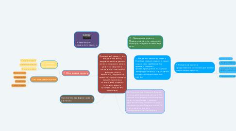 Mind Map: Социальный проект - это вид деятельности, направленный на разные аспекты социума с целью развития общества: сохранения традиций и нравственности населения, разработка новых методов лечения и вакцин, гуманного отношения к людям с ограничениями в здоровье, бездомным животным.