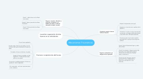 Mind Map: Mecanismos Traumáticos