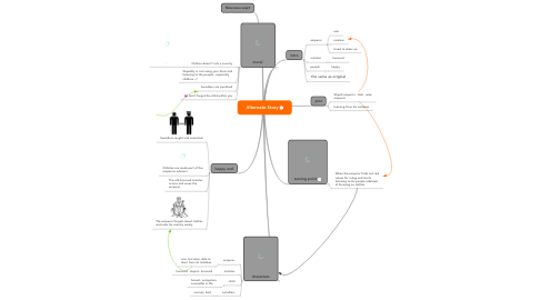 Mind Map: Alternate Story