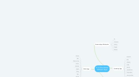 Mind Map: K-12 Educational Software Apps