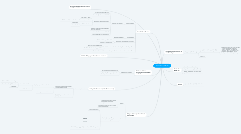 Mind Map: Worte haben Macht