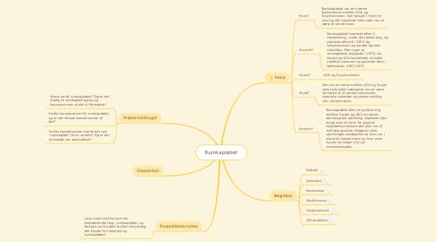 Mind Map: Rumkapløbet