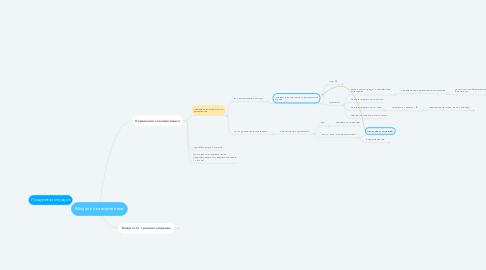 Mind Map: Модуль сканирования