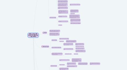 Mind Map: Mills v. Pate, 225 S.W.3d 277,288 (Tex. App. 2006)