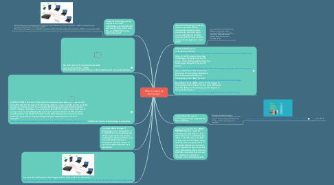 Mind Map: What is meant by technology?