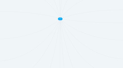Mind Map: DSM-V