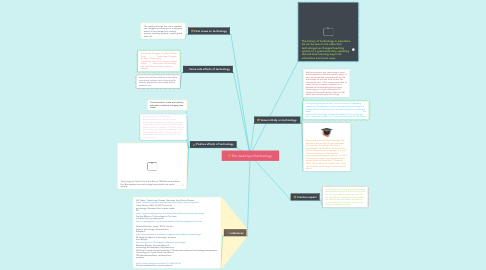 Mind Map: The meaning of technology.
