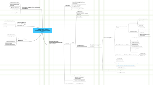 Mind Map: 1. How to Support DegreeCompletion for Community CollegeStudents
