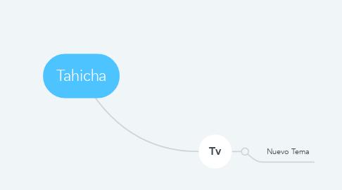 Mind Map: Tahicha