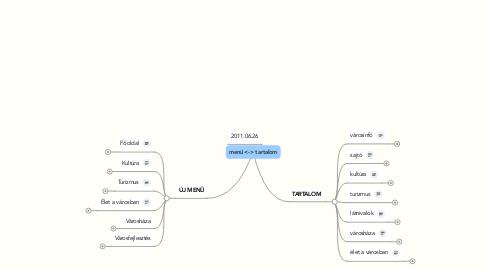 Mind Map: menü <-> tartalom