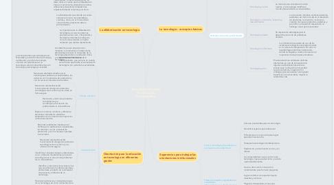 Mind Map: SER COMPETENTE EN TECNOLOGÍA (Cartilla30Men)
