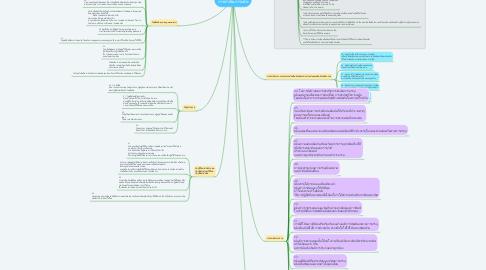 Mind Map: หมวดที่5 การดำเนินการผลิต