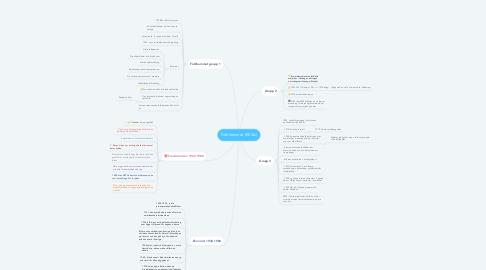 Mind Map: Folkhemmet (EK3A)