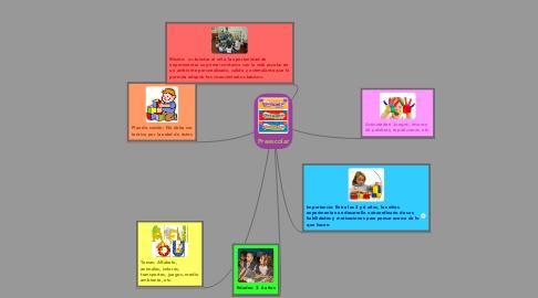 Mind Map: Preescolar