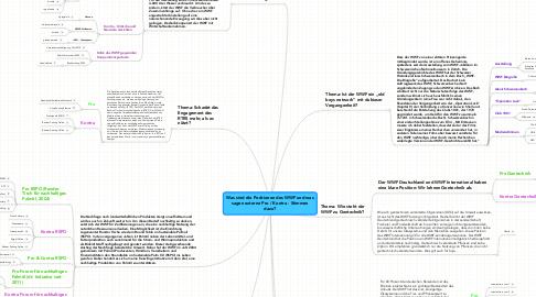 Mind Map: Was sind die Positionen des WWF und wassagen externe Pro / Kontra - Stimmendazu?