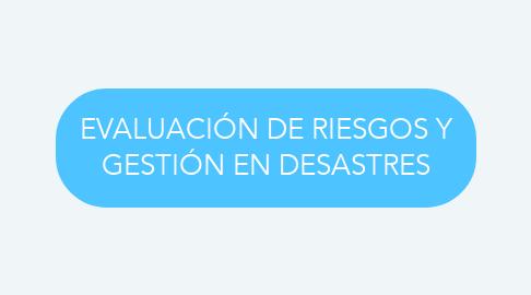 Mind Map: EVALUACIÓN DE RIESGOS Y GESTIÓN EN DESASTRES