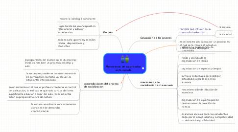 Mind Map: Mecanismos de socializacionen la escuela