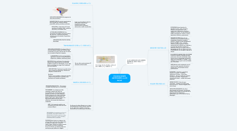 Mind Map: CIVILIZACIONES ANTERIORES A LOS INCAS