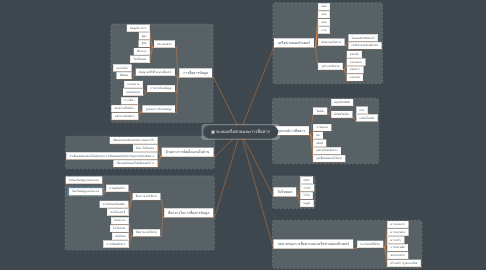 Mind Map: ระบบเครือข่ายและการสื่อสาร