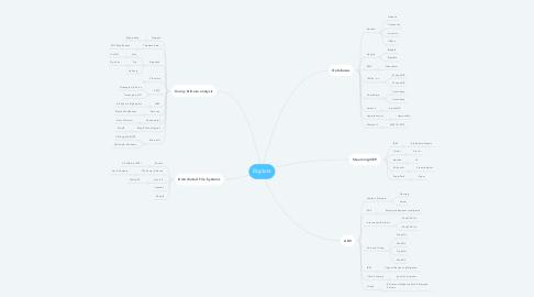 Mind Map: Bigdata