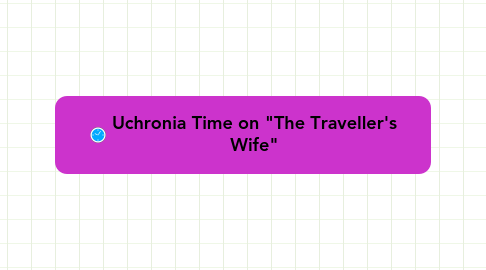 "Mind Map: Uchronia Time on ""The Traveller's Wife"""